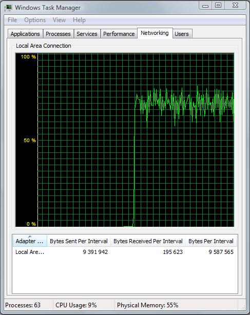 LinkStation Task Manager kopiointi nopeus