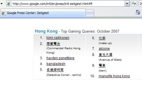 google zeitgeist hong kong 2007 elokuu