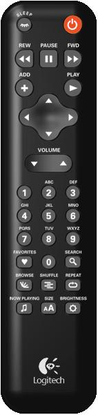 SoftSqueeze Remote