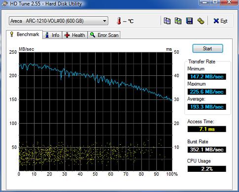 hothardware VelociRaptor HD Tune