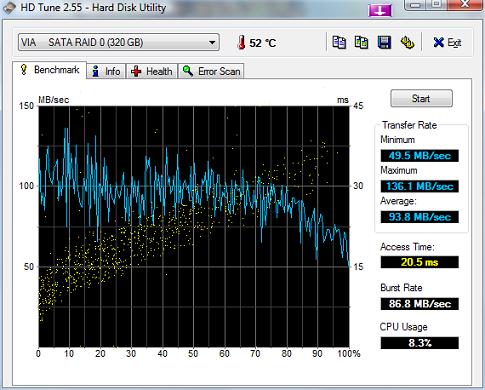 VIA SATA RAID 0 oman koneen c-asema